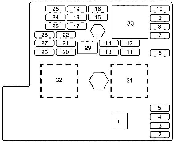 2005 chevrolet cobalt fuse box diagram