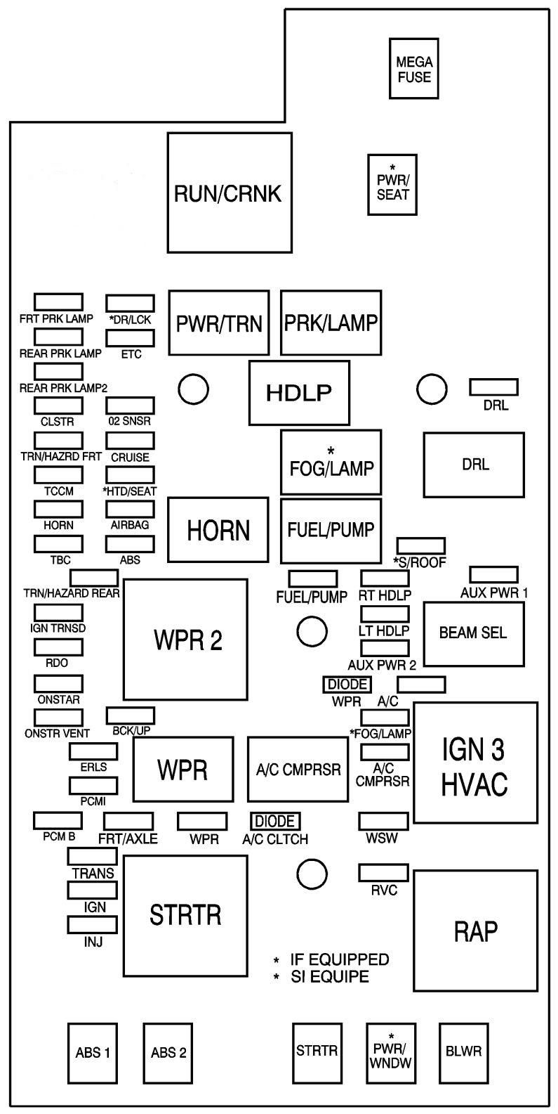 2006 colorado fuse box diagram