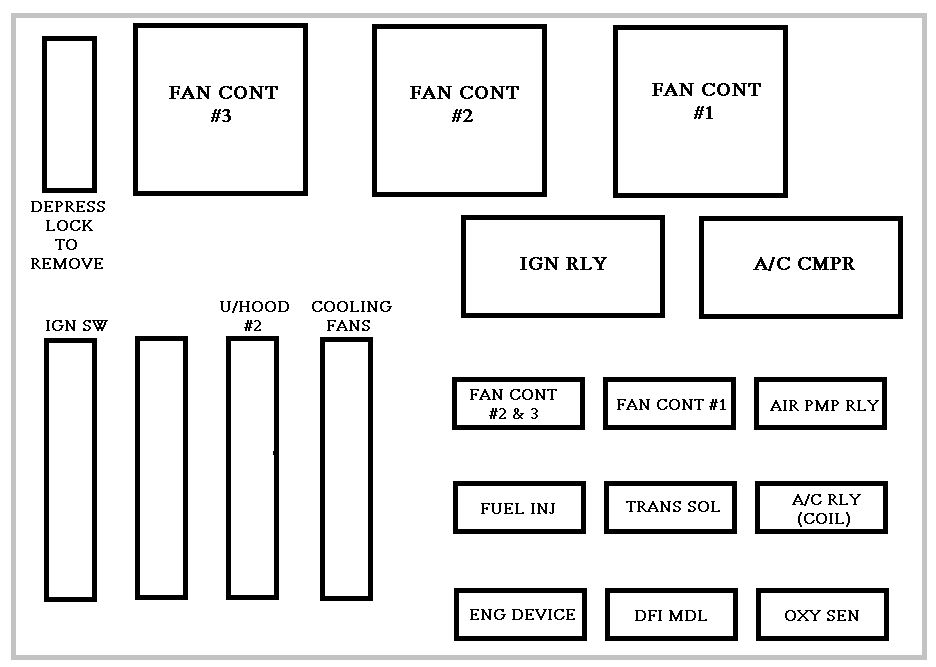 04 Impala Fuse Box Wiring Diagrams