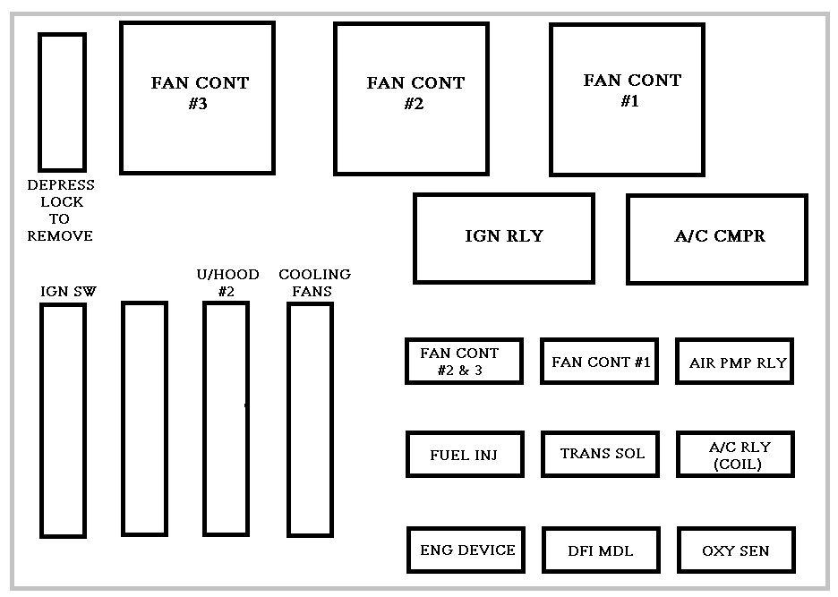 Chevrolet impala mk8 fuse box underhood fuse block 2?quality\=80\&strip\=all 2000 impala 3 8 pcm wiring diagram wiring diagram