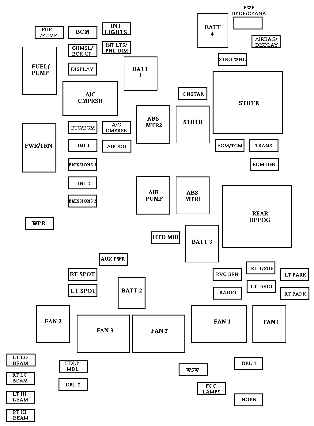 2007 chevrolet impala fuse box diagram