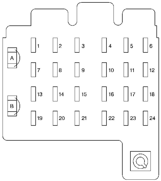 Chevrolet Tahoe (GMT400) mk1 (1992 - 2000) - fuse box diagram - Auto