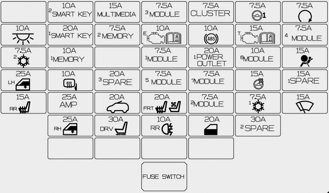 kia ceed 2013 fuse box diagram