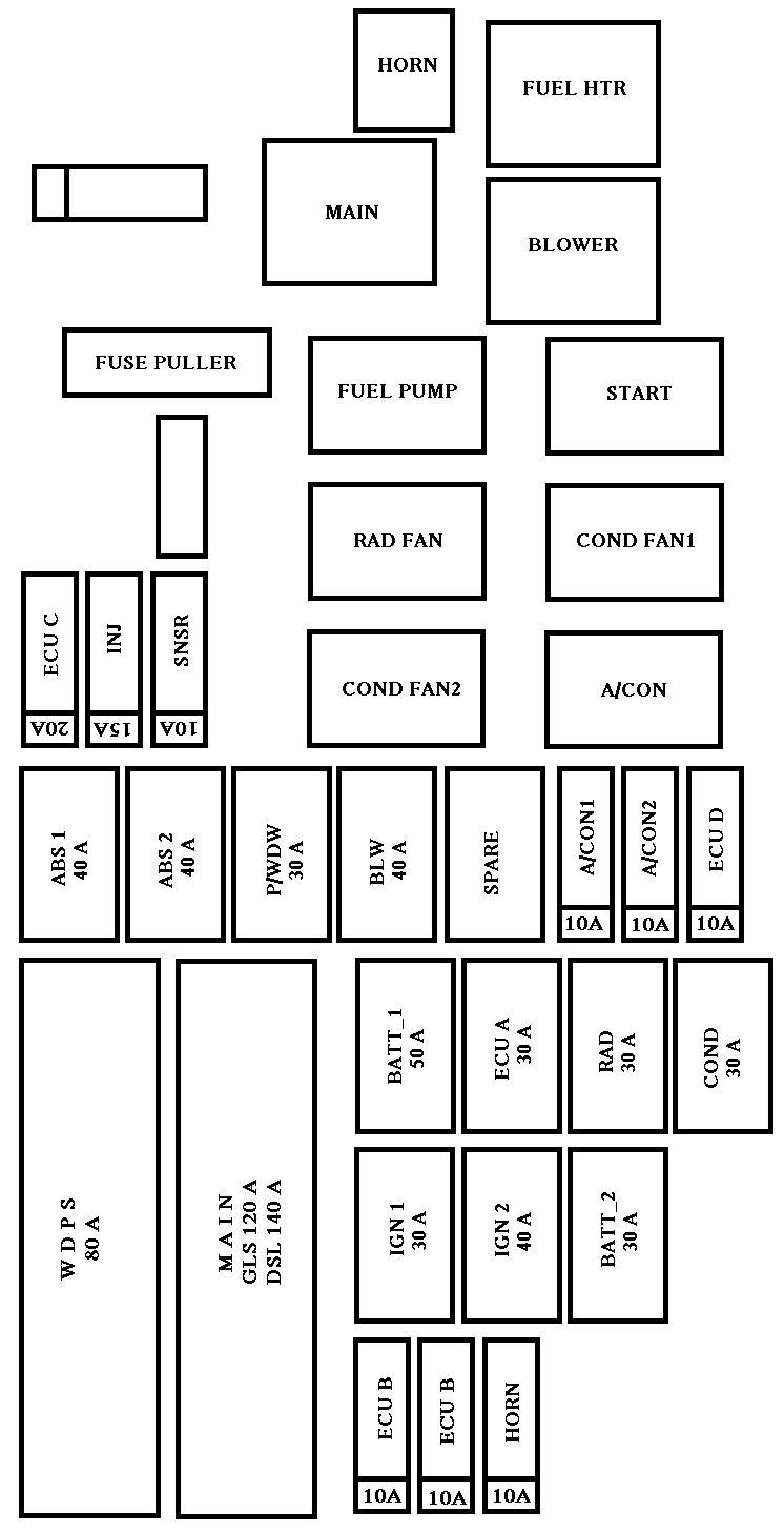 2011 kia rio fuse diagram