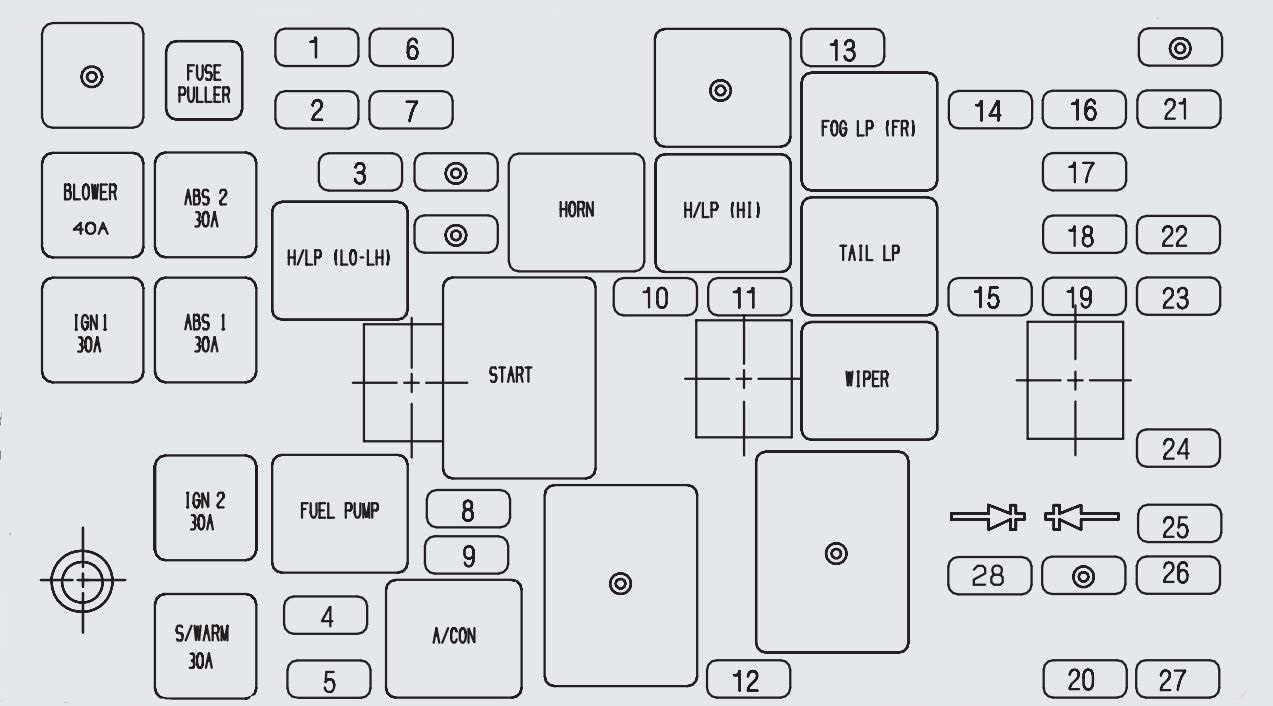 kia amanti fuse box diagram