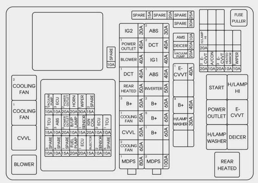 05 Kia Optima Fuse Diagram - Hghogoiinewtradinginfo \u2022