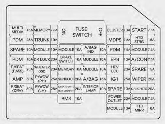 Fuse Box On Kia Soul Index listing of wiring diagrams