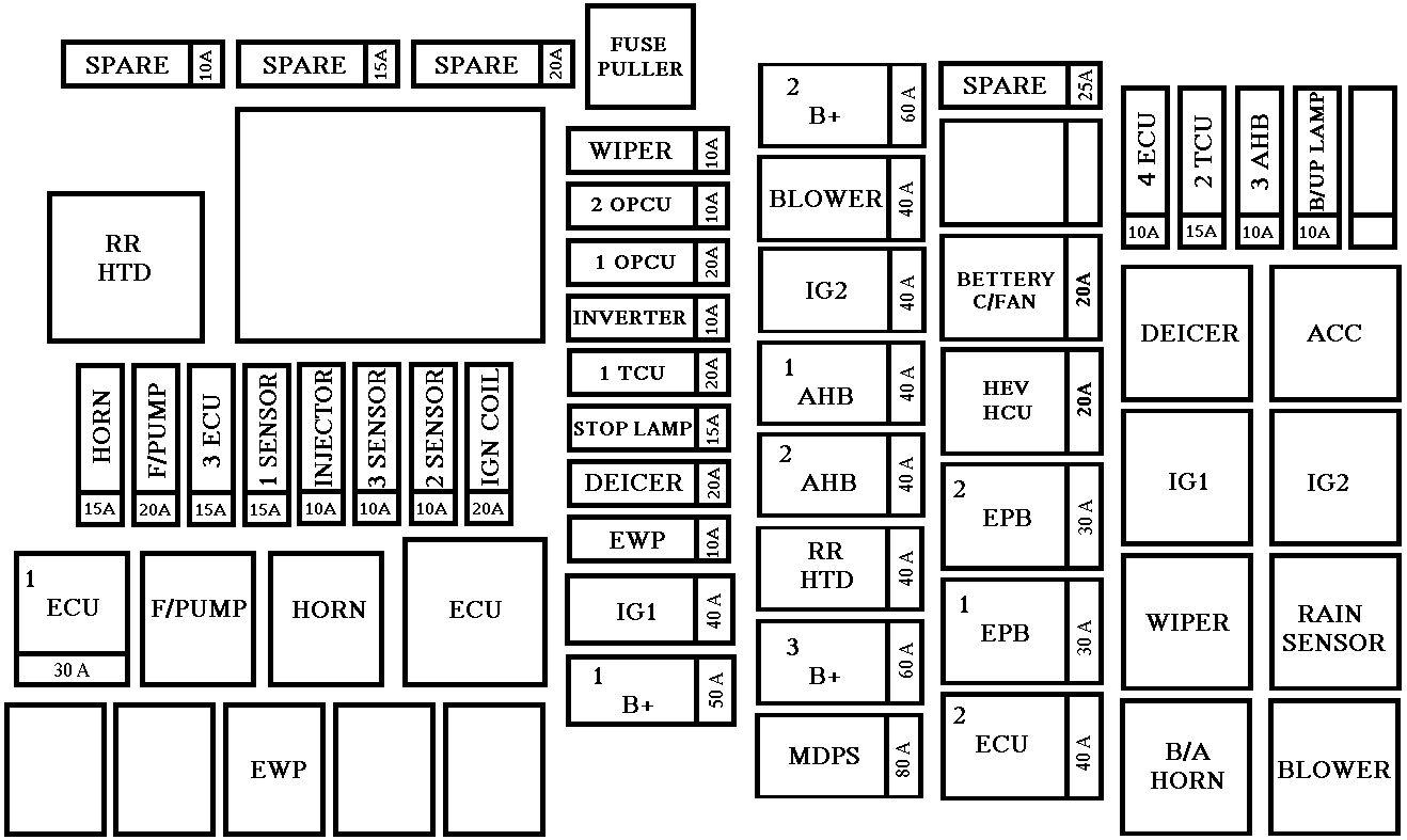 optima fuse box diagram