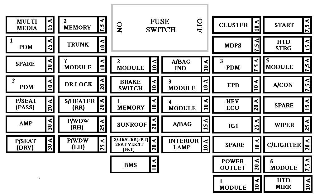 2013 kia optima fuse diagram