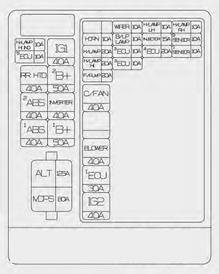 KIA Rio (2011 - 2014) - fuse box diagram - Auto Genius