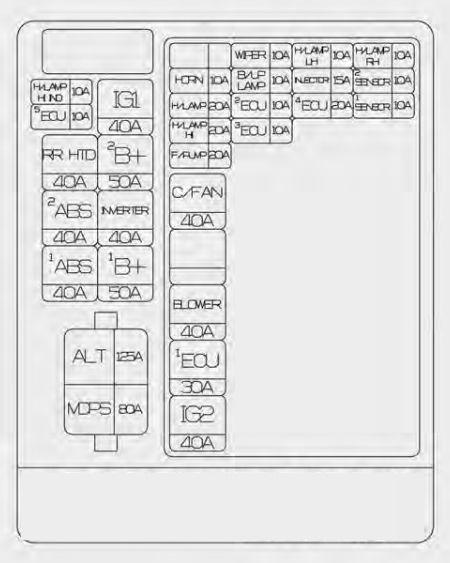 2001 Kia Rio Fuse Box Diagram Kia sephia fuse box diagram free