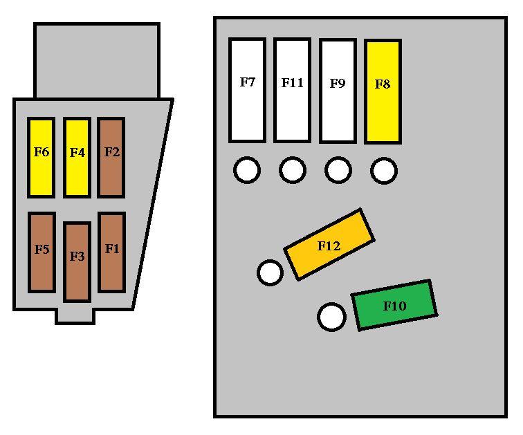 Peugeot 5008 (2009 - 2012) - fuse box diagram - Auto Genius