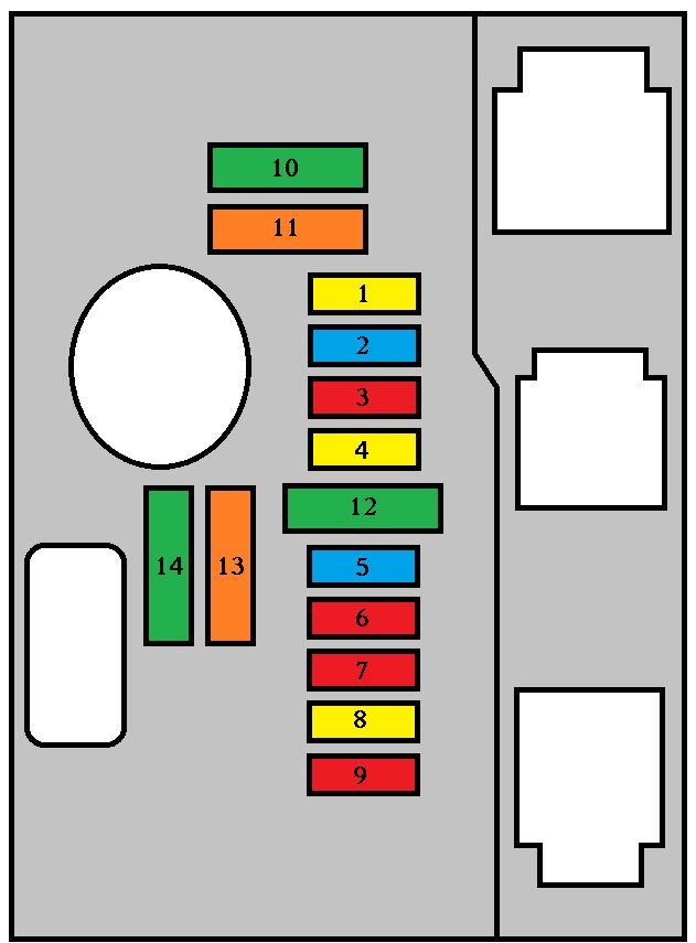 Peugeot 407 C (2004 - 2011) - fuse box diagram - Auto Genius