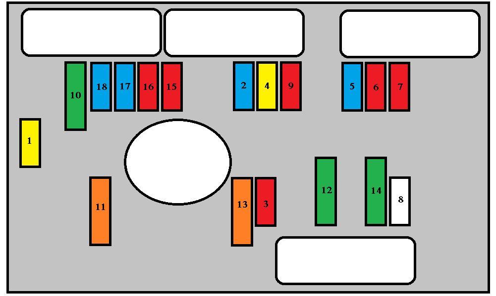 Peugeot 307 SW (2005) - fuse box diagram - Auto Genius