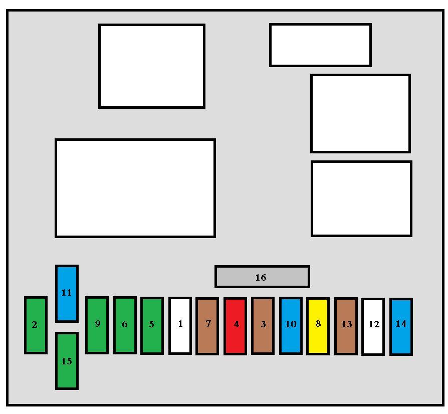 Fuse Box Layout Peugeot 407 Wiring Diagram