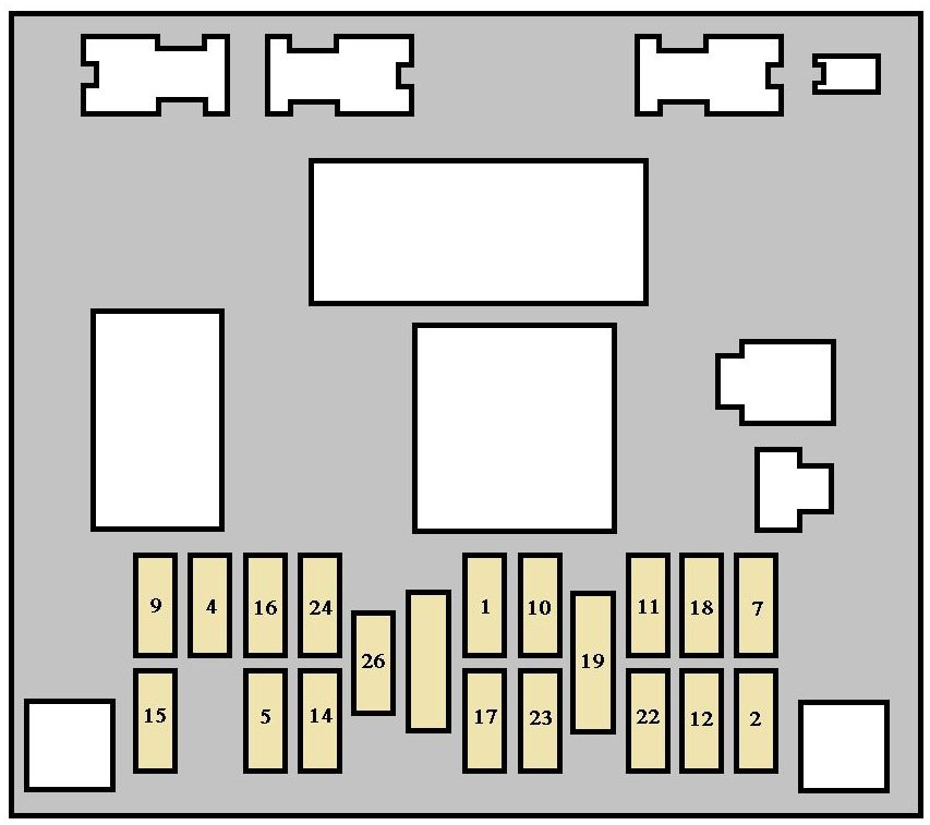 Peugeot 307 Xsi Fuse Box Layout - Schematics Data Wiring Diagrams \u2022