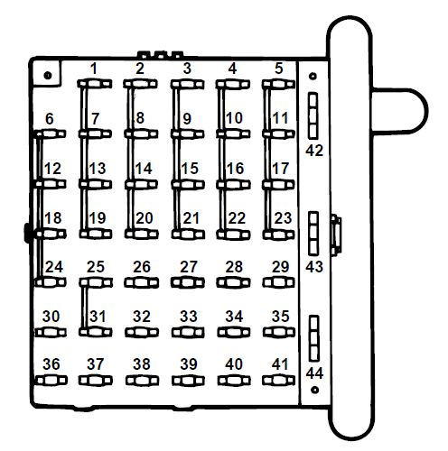 2001 ford e250 fuse panel diagram