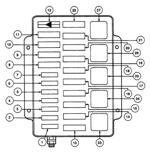 Lincoln Mark VIII (1993 - 1995) - fuse box diagram - Auto Genius