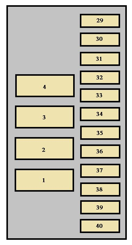 Peugeot 807 (2006) - fuse box diagram - Auto Genius