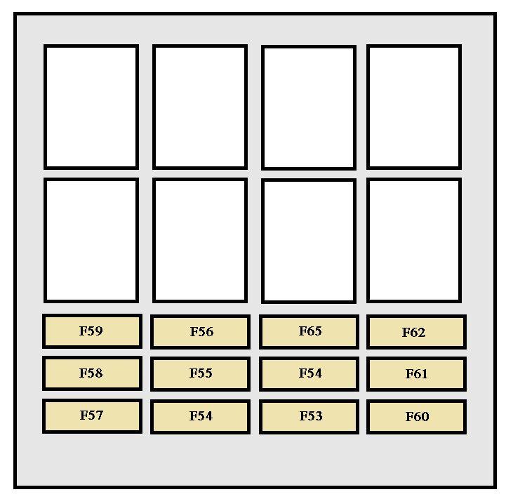 Peugeot Boxer mk2 (from 2015) - fuse box diagram - Auto Genius