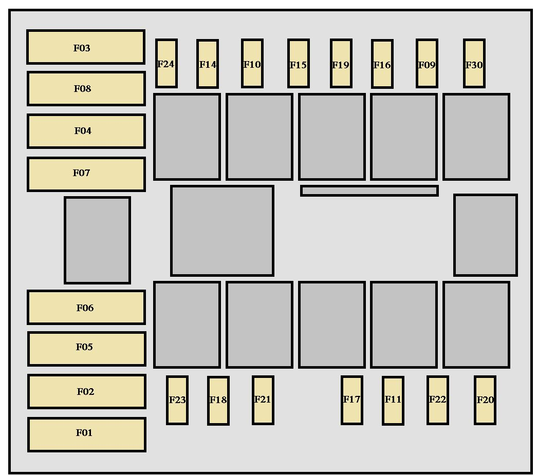 Peugeot Boxer Fuse Layout Wiring Diagrams Schema Diagram Citroen Relay Jumper 3 Box Auto Electrical 2007 Generator Schematic
