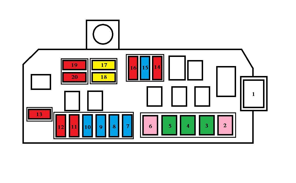 Peugeot iON (from 2010) - fuse box diagram - Auto Genius
