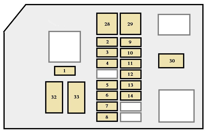 2000 toyota camry fuse box diagram