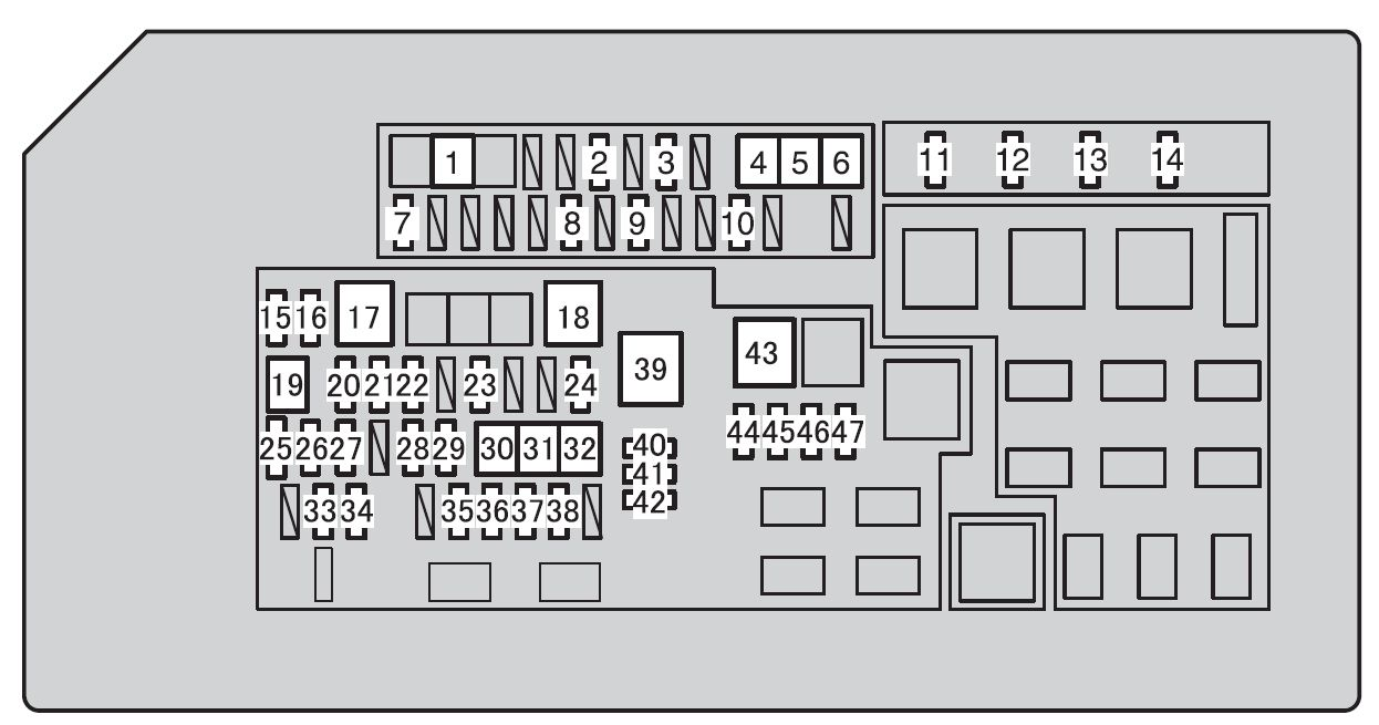 diagram of 07 toyota corolla fuse box