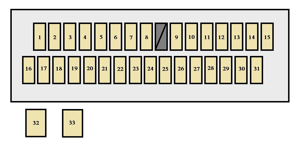 2008 camry fuse box diagram