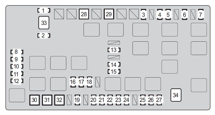 Toyota FJ Cruiser (2008 - 2009) - fuse box diagram - Auto Genius