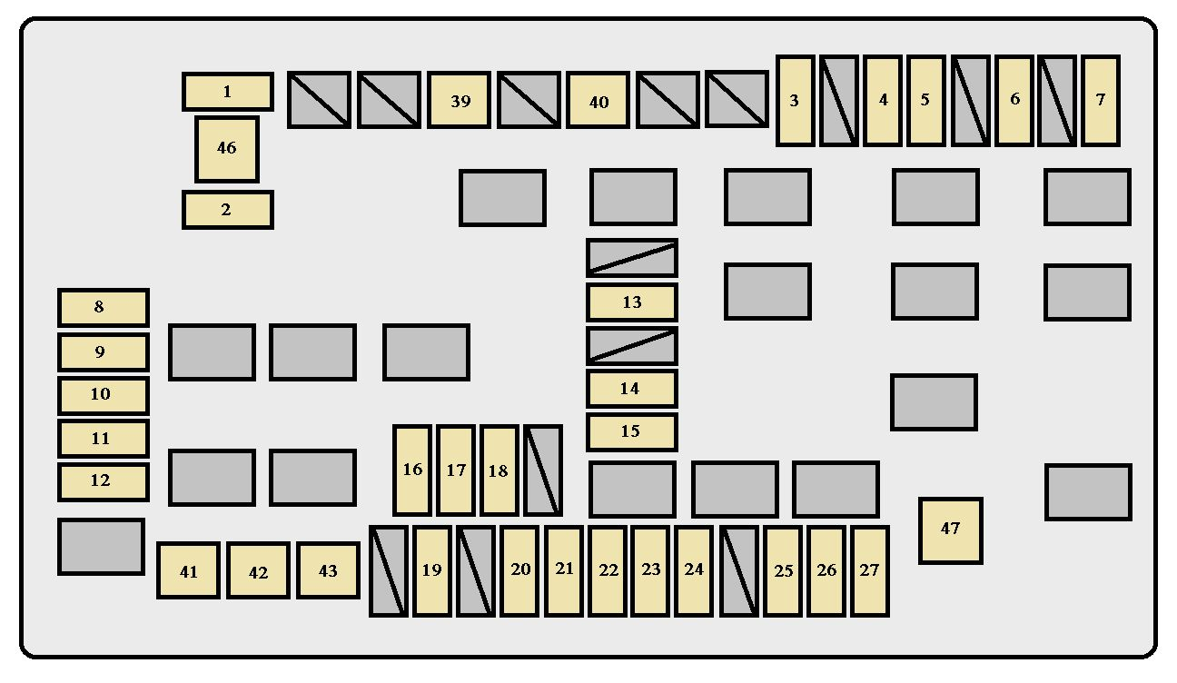 toyota fj cruiser fuse box diagram