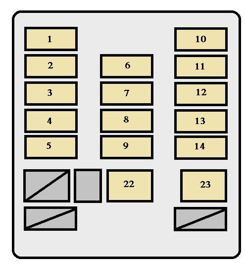 1996 fuse box diagram