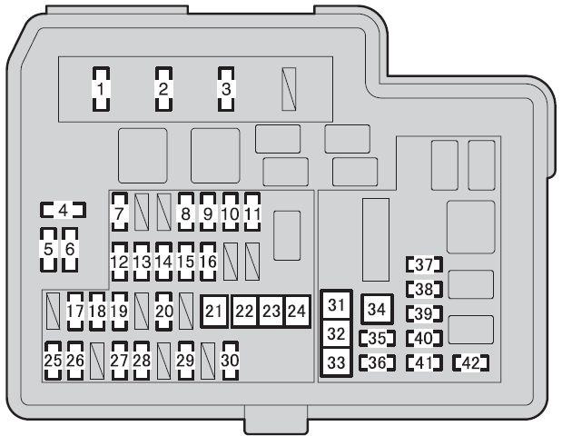 2016 prius fuse diagram