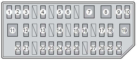 Toyota Prius Plug-in Hybrid (2010) - fuse box diagram - Auto Genius