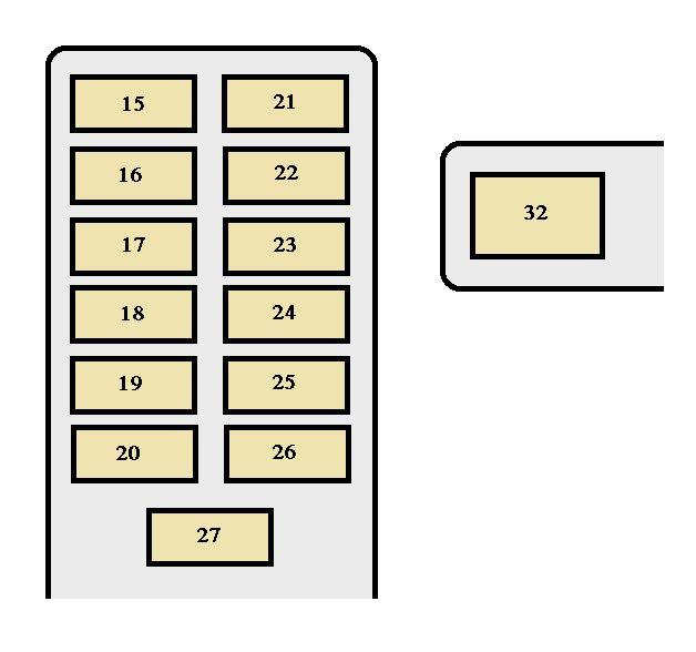 Toyota RAV4 (XA10; 2000) - fuse box diagram - Auto Genius