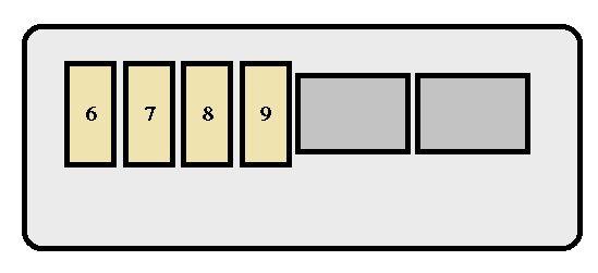 Toyota Sequoia (2003 - 2004) - fuse box diagram - Auto Genius