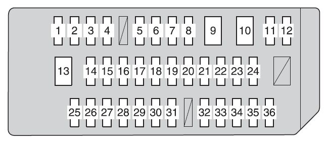 Toyota Sienna Third Generation mk3 (XL30; 2011) - fuse box diagram