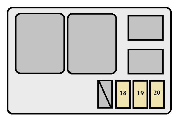 Toyota Solara First Generation mk1 (2003) - fuse box diagram - Auto