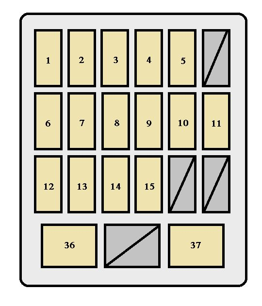 Toyota Supra Fourth Generation mk4 (1992 - 1997) - fuse box diagram