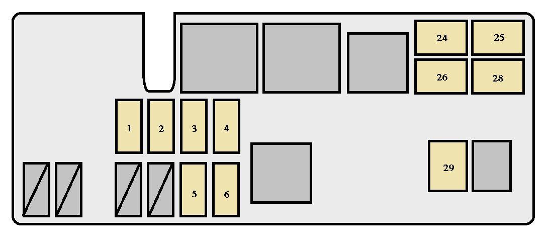 toyota fuse panel diagram