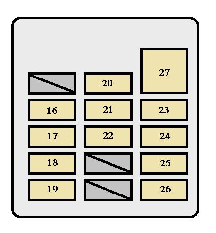 2003 toyota tacoma fuse box diagram toyota seguoia first generation