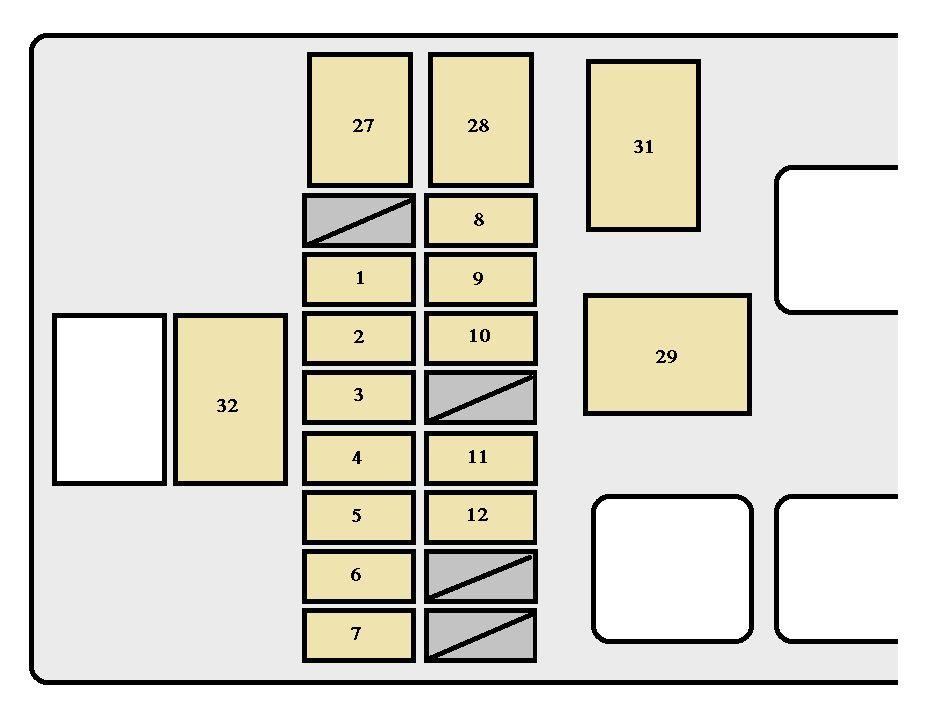 Toyota Tacoma (1995 - 1997) - fuse box diagram - Auto Genius