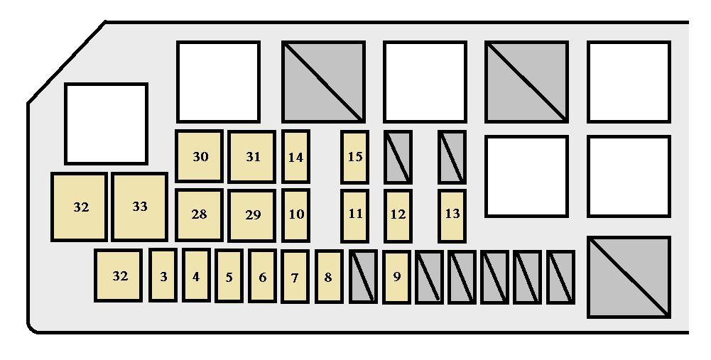 2003 Tacoma Fuse Box Diagram - 3acemobejdatscarwashserviceinfo \u2022