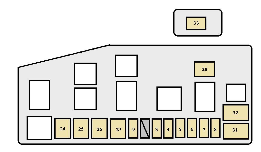 1995 Toyota Tercel Fuse Diagram - Carbonvotemuditblog \u2022