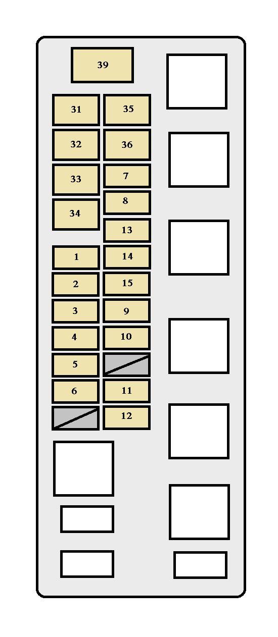 89 taurus radio wiring diagram control cables wiring diagram2006 kia toyota tundra 2000 fuse box diagram auto genius kia amanti radio