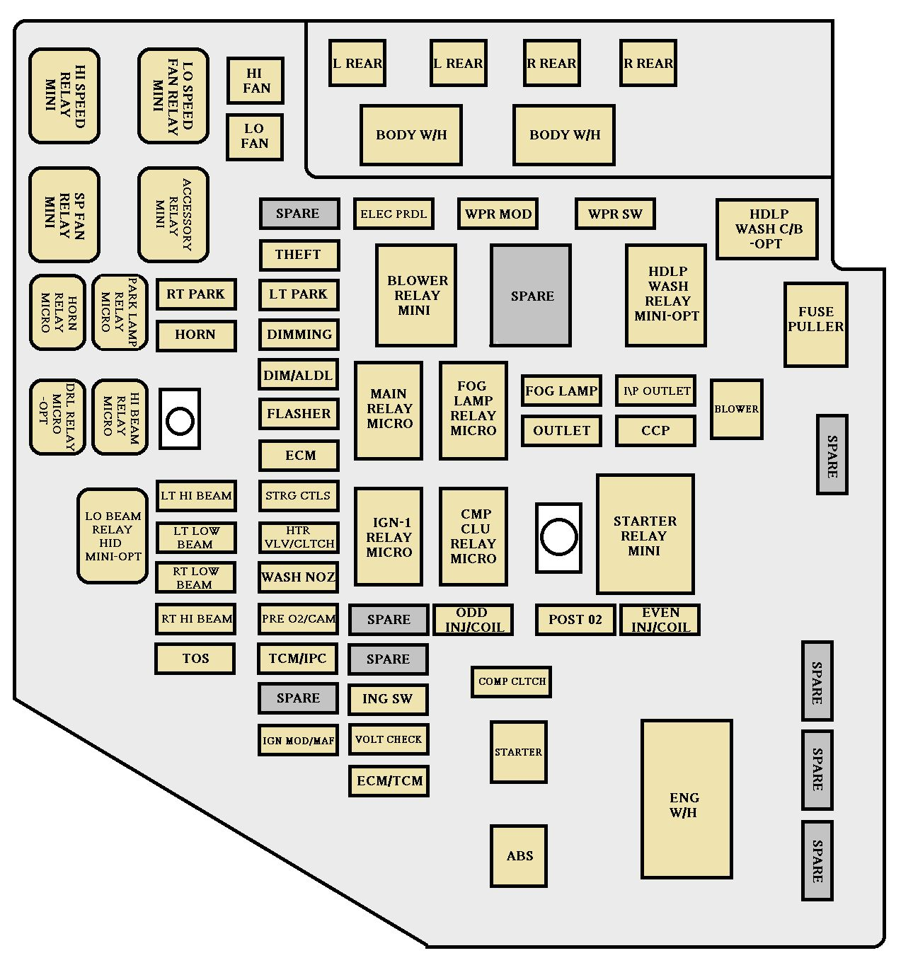 Fuse Diagram For 2005 Cadillac Sts Wiring Site 2003 Pontiac Grand Prix Box Location Cts Data Jeep Cherokee 2007