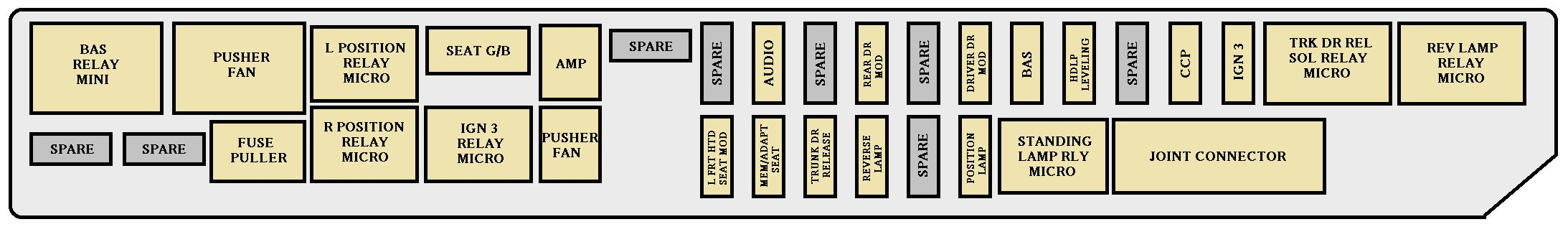 Cadillac Deville 2003 Fuse Box Diagram Wiring Diagram
