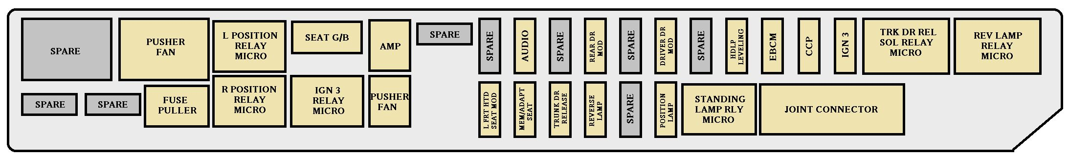 Cadillac CTS (2003) - fuse box diagram - Auto Genius