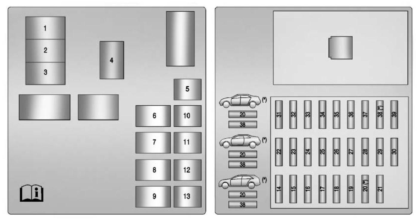 Cadillac CTS (2011 - 2014) - fuse box diagram - Auto Genius