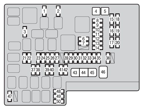 Scion FR-S (2013 - 2016) - fuse box diagram - Auto Genius